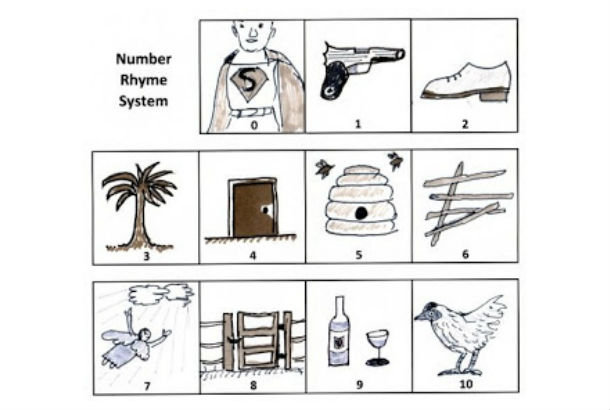 Images of rhymes for each number 0-9
