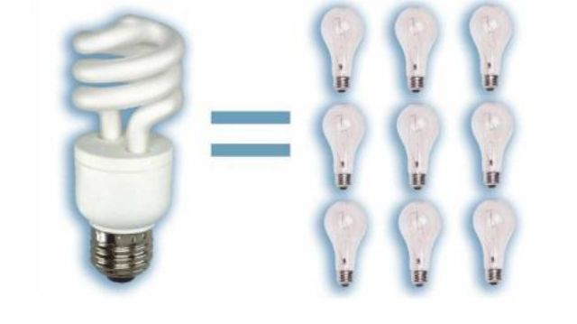 Replace your regular incandescent light bulbs with fluorescent or LED bulbs