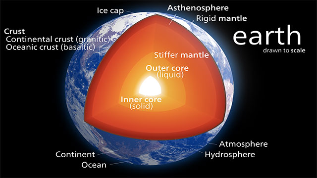 The vast majority of gold on Earth is in the core because it sank to the center while the Earth was forming