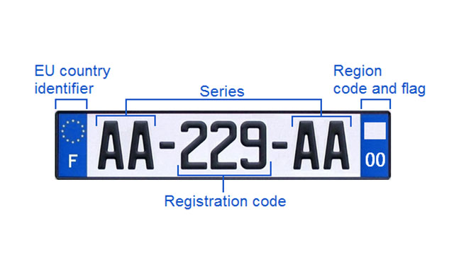 License plates for cars were first introduced in France
