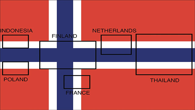 """The flag of Norway has been labeled the """"mother of all flags"""" because it enclosed the flags of Indonesia, Poland, Finland, France, Netherlands, and Thailand"""