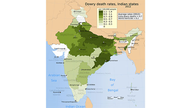 As a result of dowry related crimes 1 woman dies in India every hour