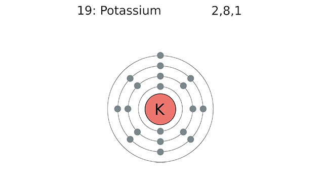 Do you want to hear a joke about Potassium?