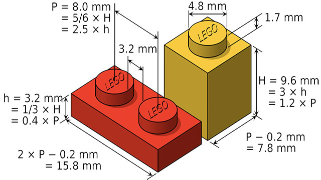 Within the LEGO company, standard pieces are called bricks. Plates are the flat ones. Beyond that, the bricks and plates are differentiated by the number of studs they have i.e. 2x4