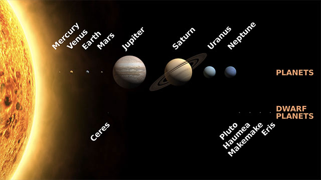 If you uncurled all the DNA in your body it would stretch to the edge of the solar system and back.