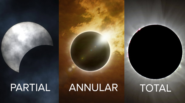 Annular_Partial_Total_Eclipse