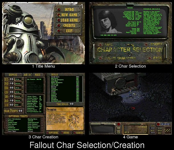 Fallout character creation